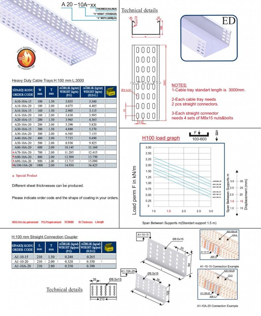 7.H100 KABLO KANALLARI 58-73.cdr