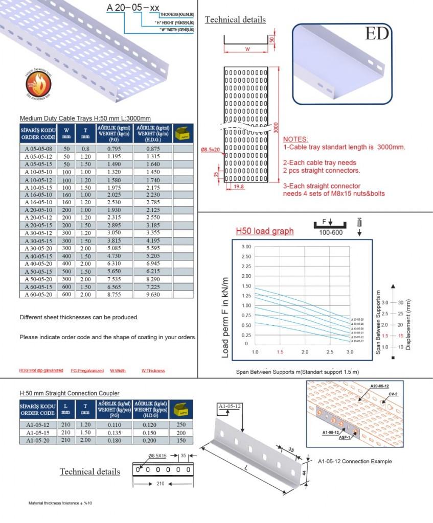 4.H50 KABLO KANALLARI 16-29.cdr