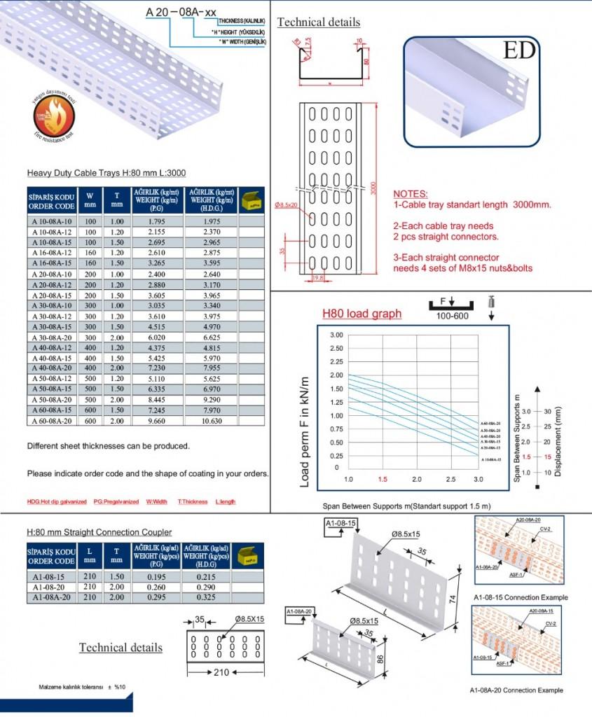 6.H80 KABLO KANALLARI 44-57.cdr